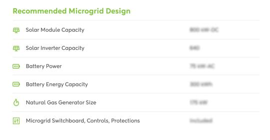 microgrid design